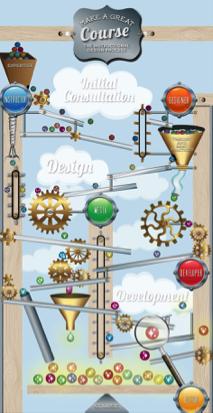 Explore the Design Experience