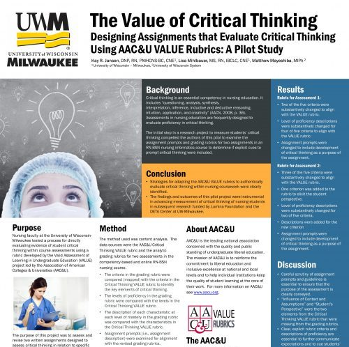 The Value of Critical Thinking: Designing Assignments that Evaluate Critical Thinking Using AAC&U VALUE Rubrics: A Pilot Study (Poster presentation at American Association of Colleges of Nursing 2016 conference)