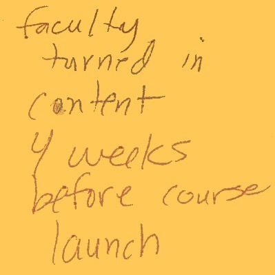 """Example of fear: Post-it note with text that reads """"faculty turned in content 4 weeks before course launch"""""""